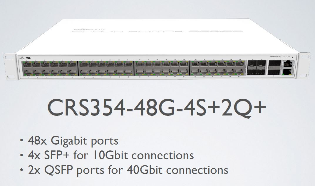New 10gbe And 40gbe Mikrotik Switches Coming