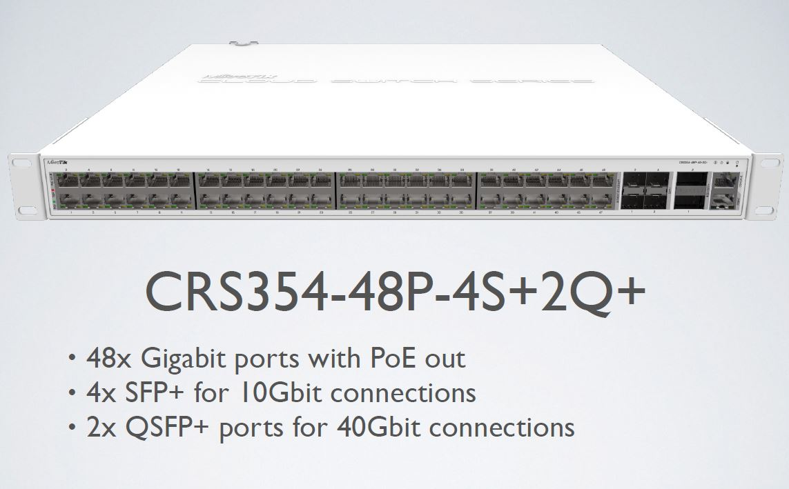 MikroTik CRS354 48P 4S+2Q+ Switch