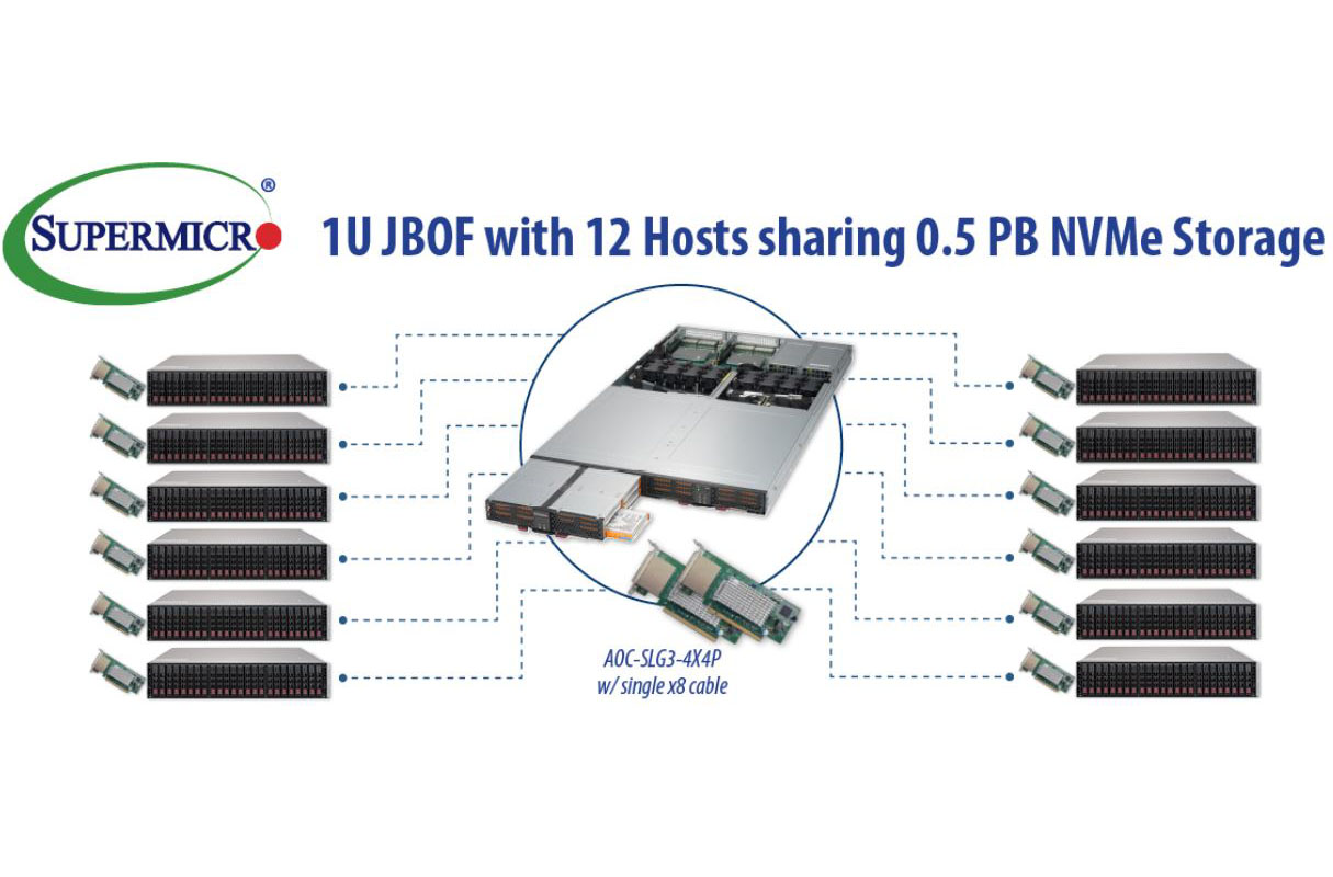Supermicro 1U JBOF For Up To 12 Hosts