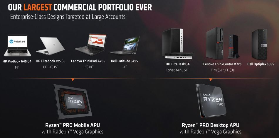 AMD Ryzen Pro Family Commercial Portfolio Large Accounts