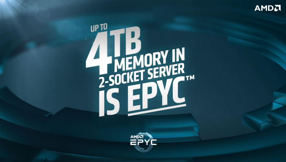 AMD This Is EPYC 4TB