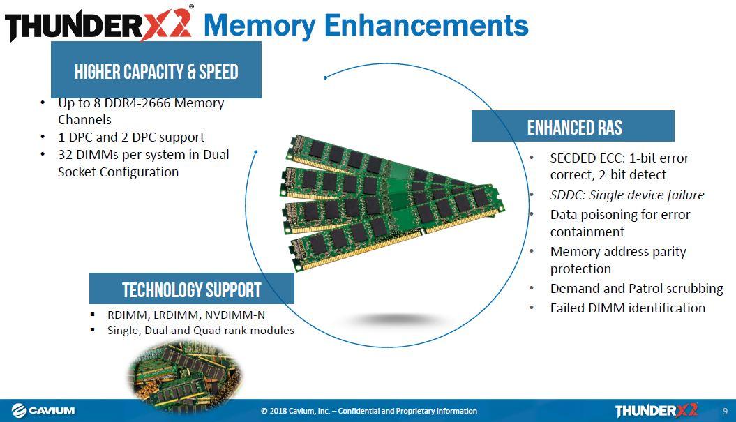 Cavium ThunderX2 Memory Capabilities
