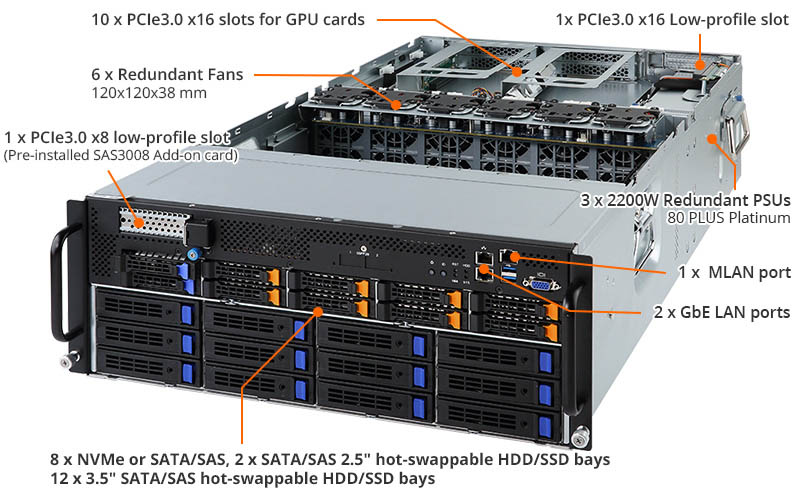 Gigabyte G481 HA0 Product Overview