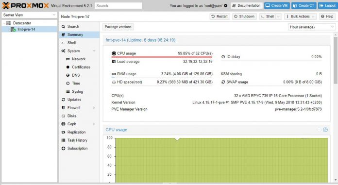Proxmox VE AMD EPYC 7351P Single Socket Platform