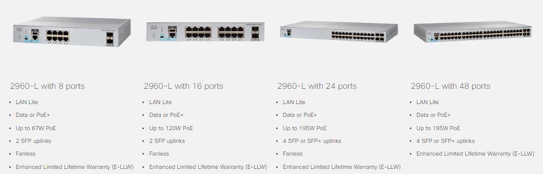 Cisco Catalyst 2960 L Models