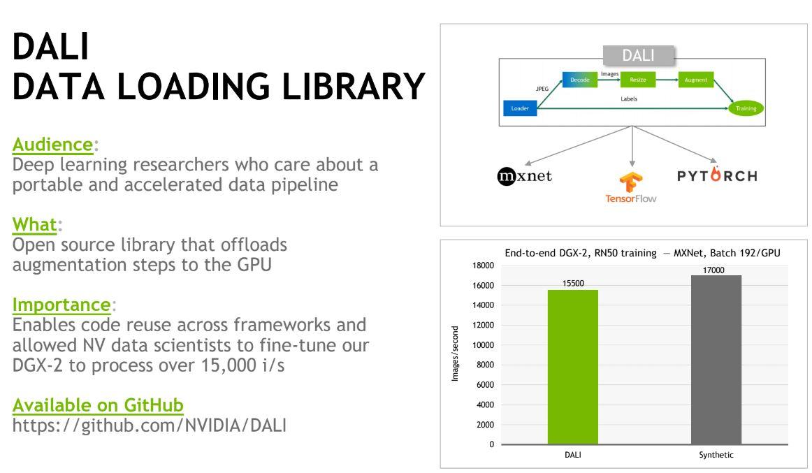 NVIDIA Announces Heterogeneous GPU Kubernetes Clusters