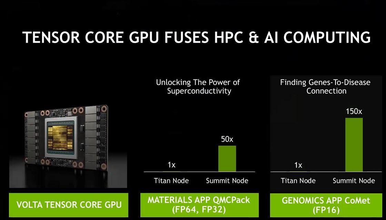 NVIDIA ISC 2018 Volta Use Cases