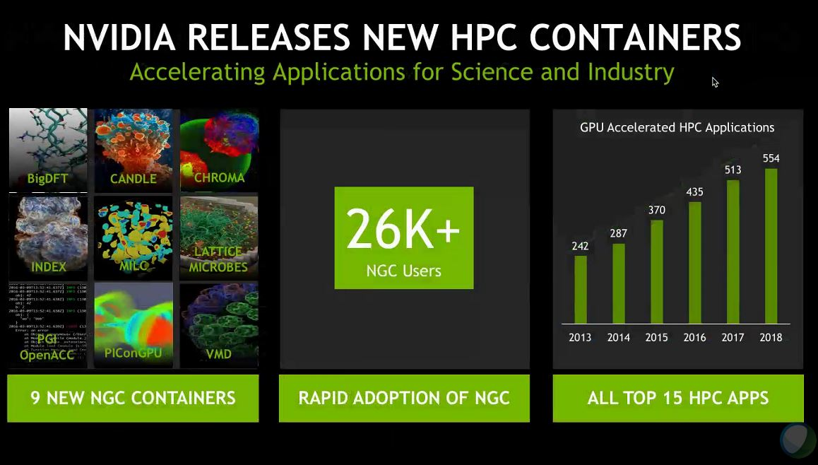 NVIDIA ISC 2018 New Containers