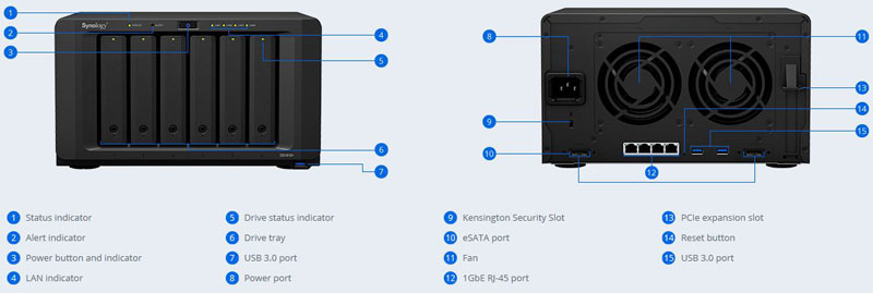 Synology DS1618+ IO Ports
