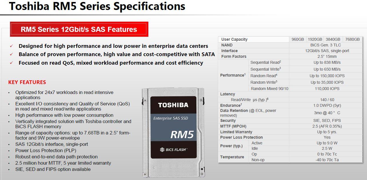 Toshiba RM5 Specs