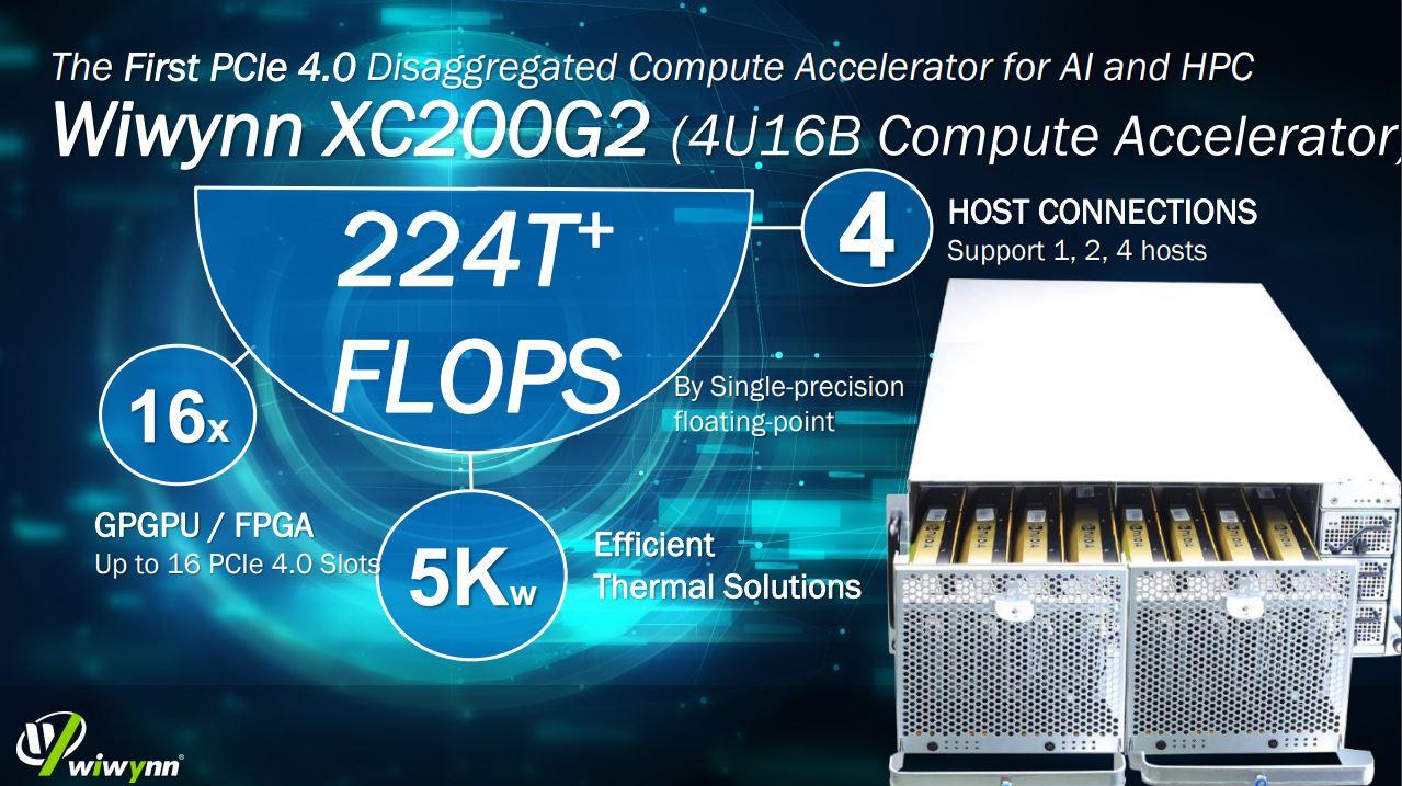 Wiwynn XC200G2 4U16B Compute Accelerator