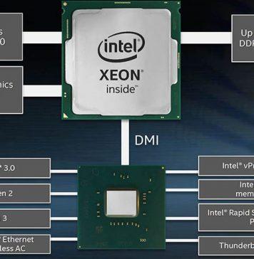 Intel Xeon E 2100 Platform Cover