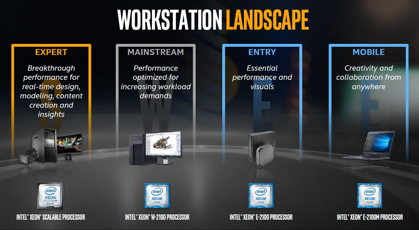 Intel Xeon Workstation Landscape