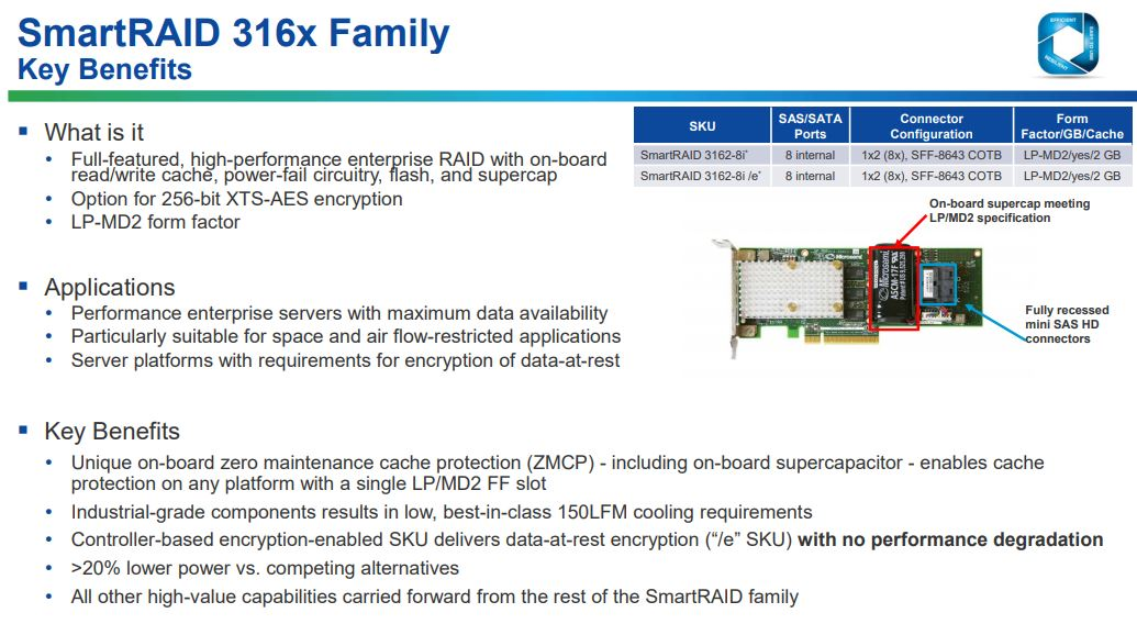 Microsemi Adaptec SmartRAID 316x Family