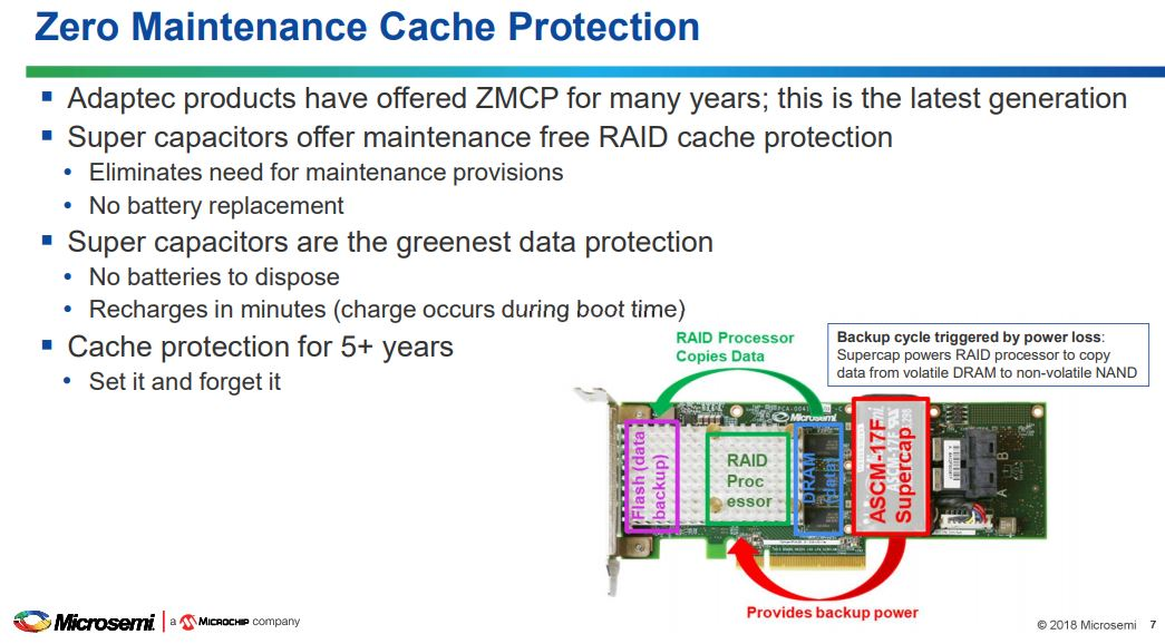 Microsemi Adaptec Zero Maintenance Cache Protection