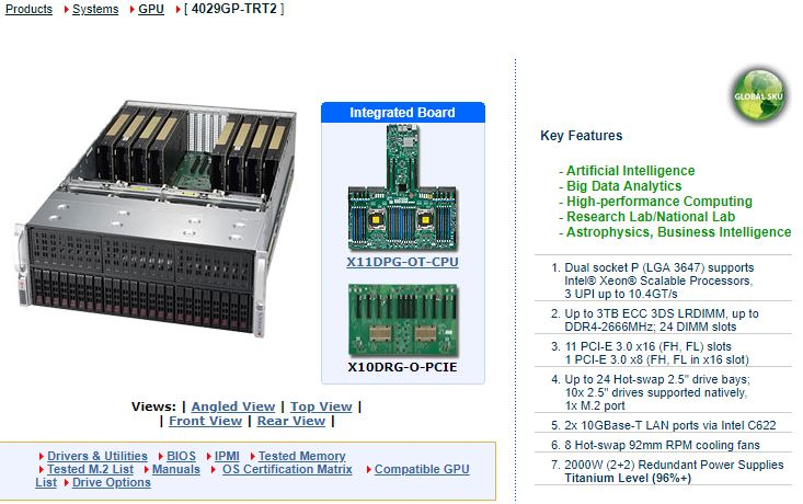 Supermicro SYS 4029GP TRT2 No PCIe Root Mentioned