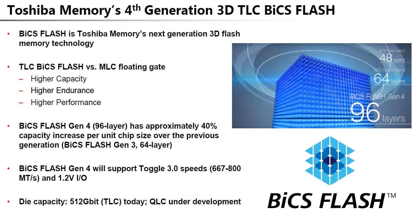 Toshiba 4th Gen 3D TLC BiCS Flash