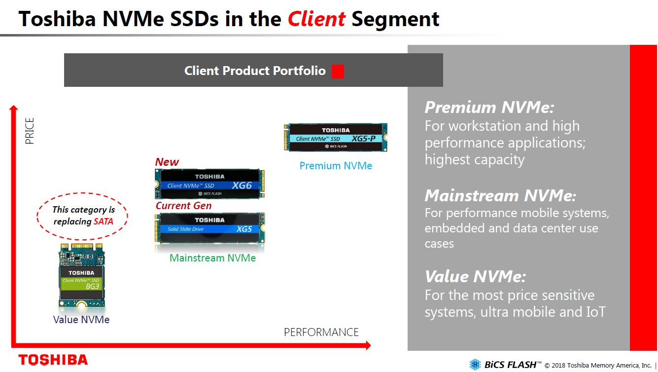 Toshiba NVMe SSDs In Client Segment
