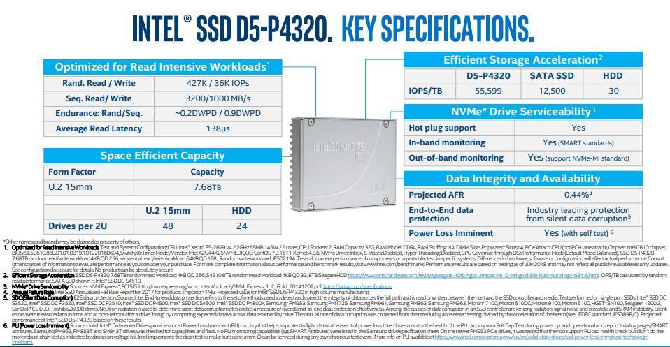 Intel SSD D5 P4320 QLC NVMe SSD
