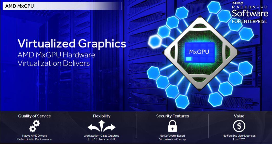 AMD Radeon Pro Q3 2018 AMD MxGPU