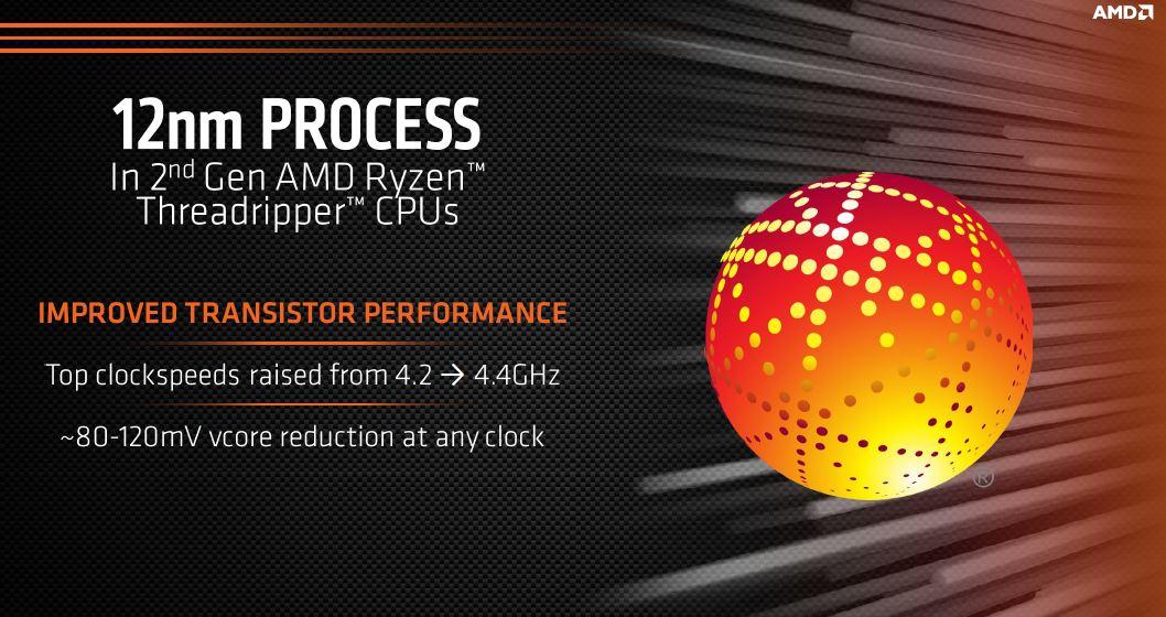 AMD Ryzen Threadripper Gen2 12nm