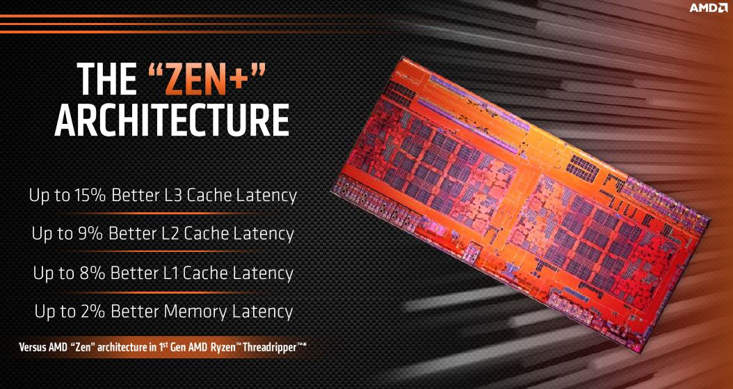 AMD Ryzen Threadripper Gen2 Zen Plus