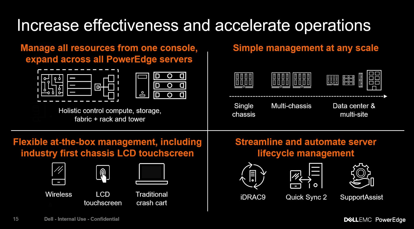 Dell EMC PowerEdge MX Operations