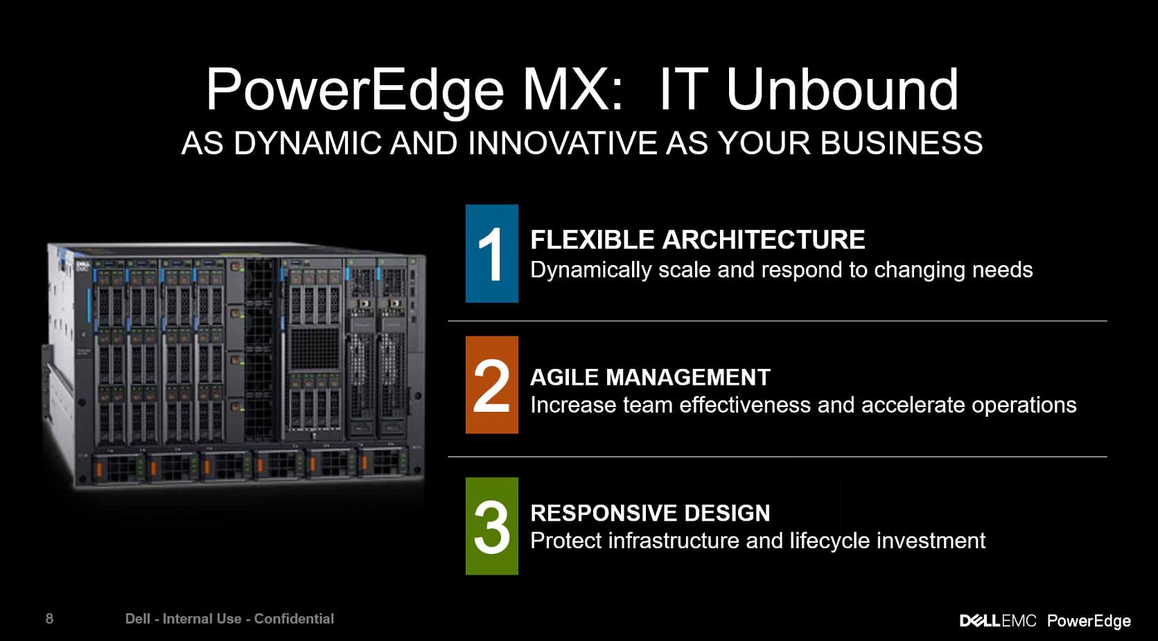 Dell EMC PowerEdge MX Design Points