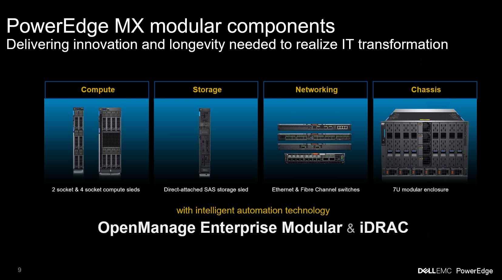 Dell EMC PowerEdge MX Modular Components