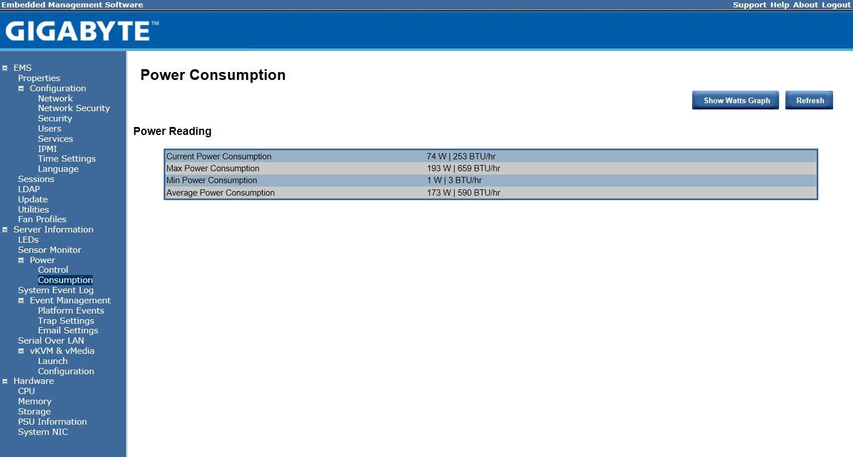 Gigabyte MZ31 AR0 Power Consumption