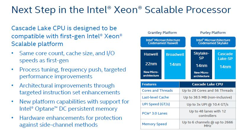 HC30 Intel Xeon Scalable Cascade Lake Overview