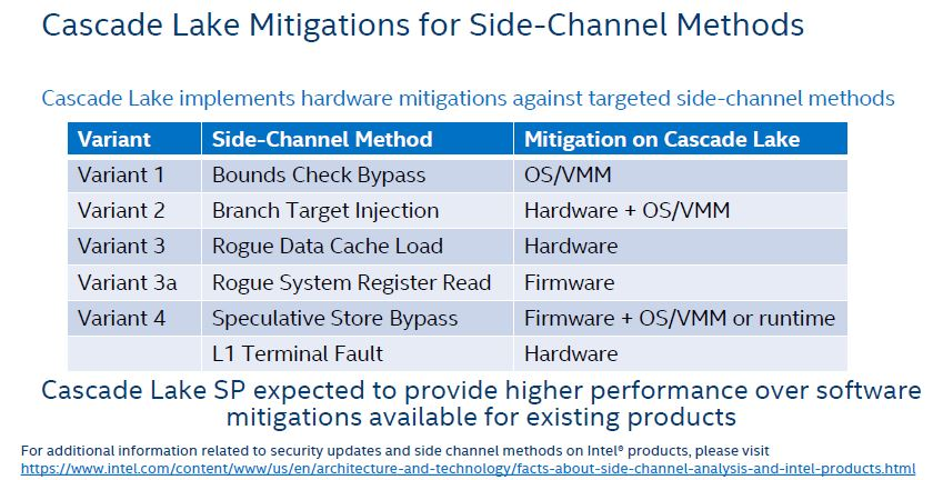 HC30 Intel Xeon Scalable Cascade Lake Side Channel Mitigations