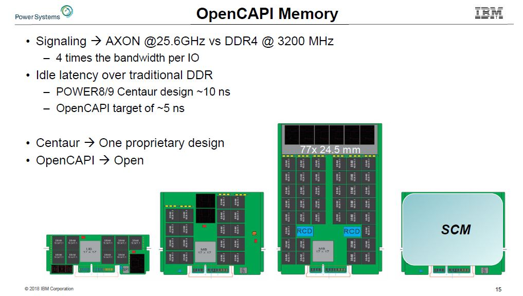 IBM POWER9 OpenCAPI Memory