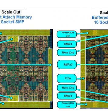 IBM POWER9 Scale Out And Up Memory