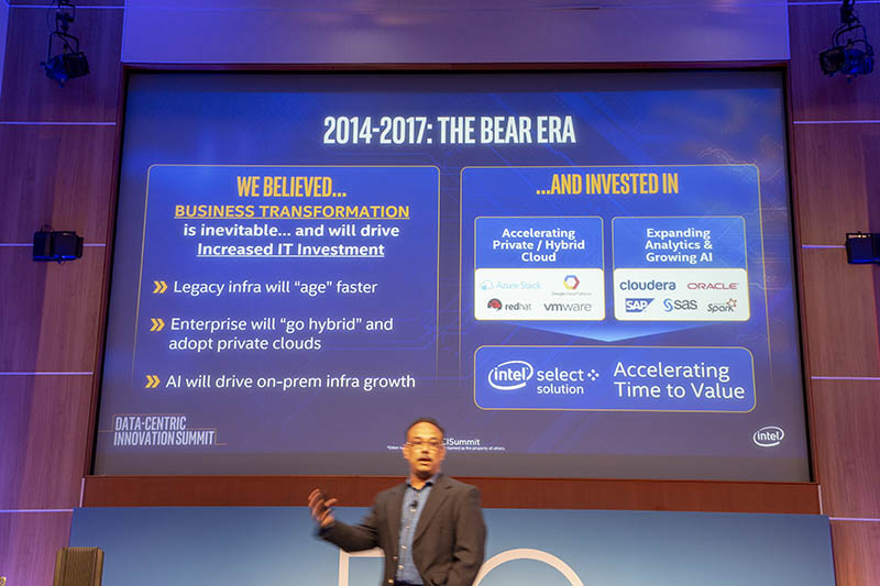 Intel Enterprise 2014 2017 Enterprise Bear Era And Investments