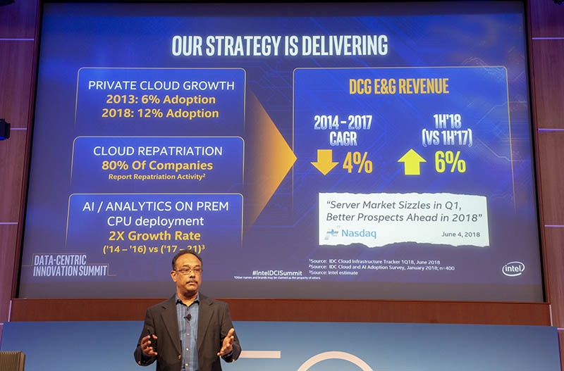 Intel Enterprise Growing 1H 2018