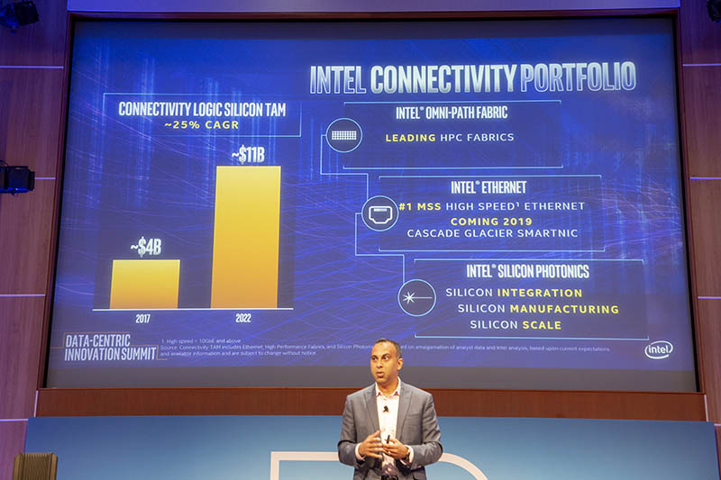 Intel Networking Portfolio Data Centric Summit