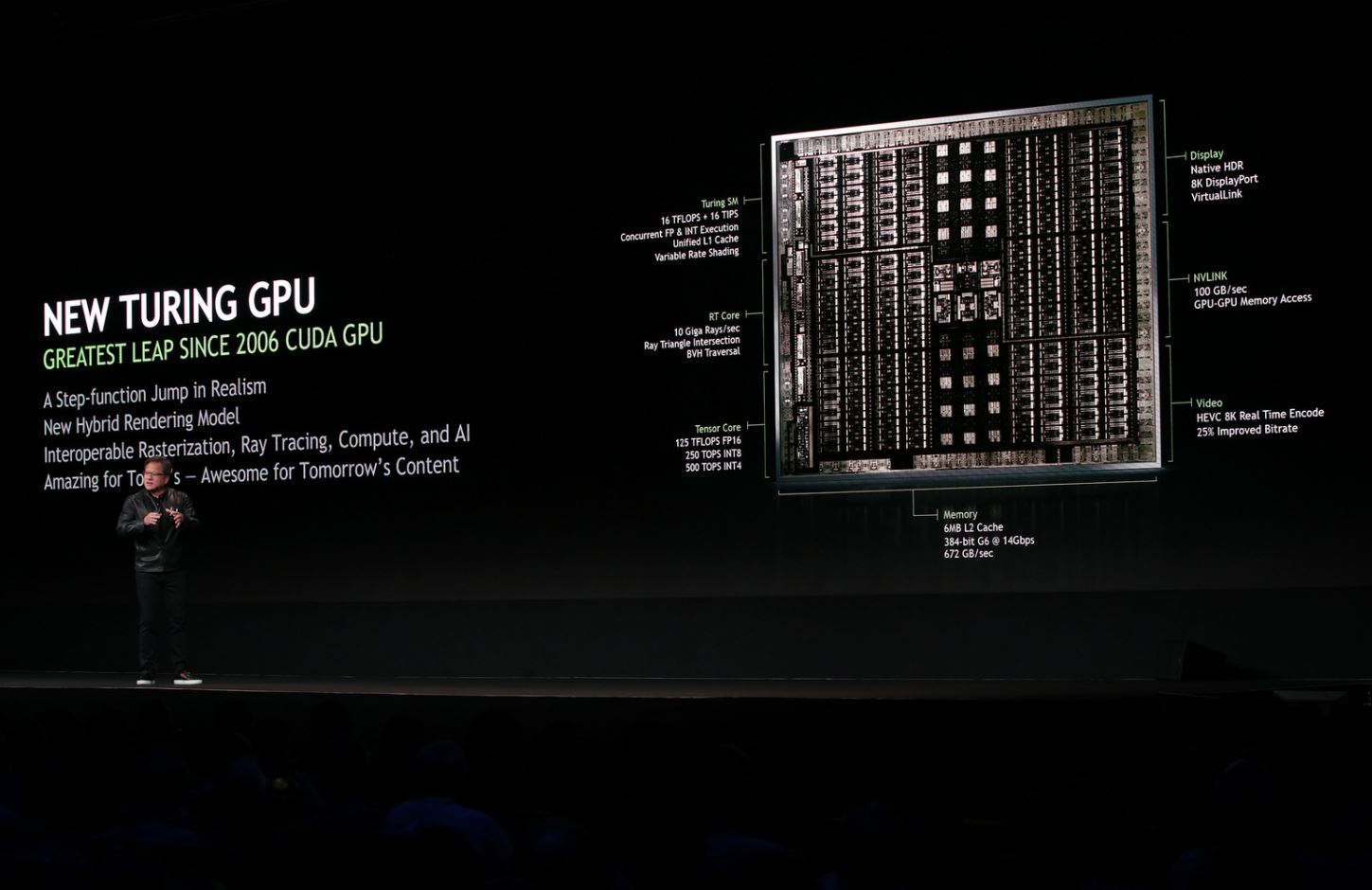 Jensen Huang With NVIDIA Turing GPU Architecture