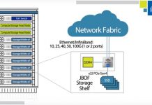 Mellanox Bluefield NVMeoF Solution