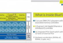 Mellanox Bluefield NVMeoF Solution What Is Inside