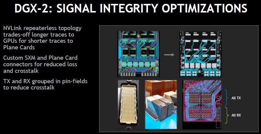 NVIDIA DGX 2 Signal Integrity