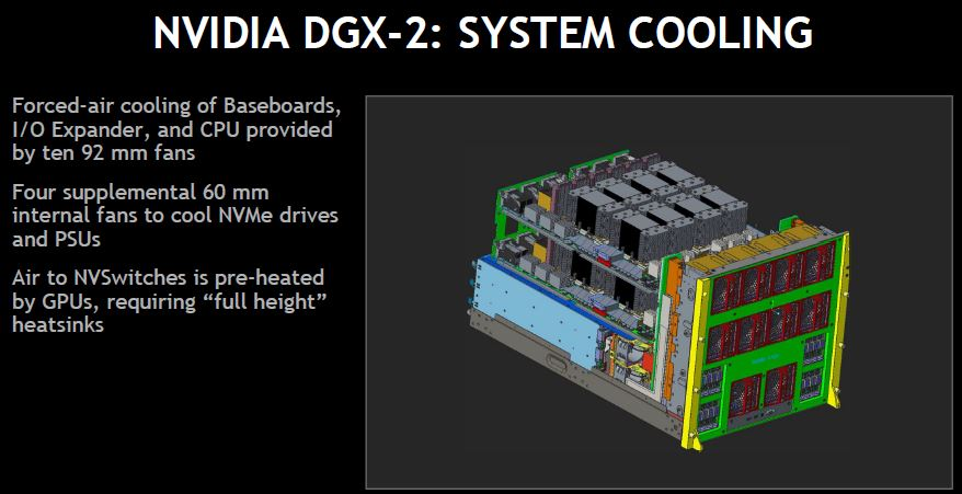 NVIDIA DGX 2 System Cooling