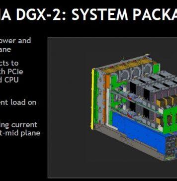 NVIDIA DGX 2 System Packaging