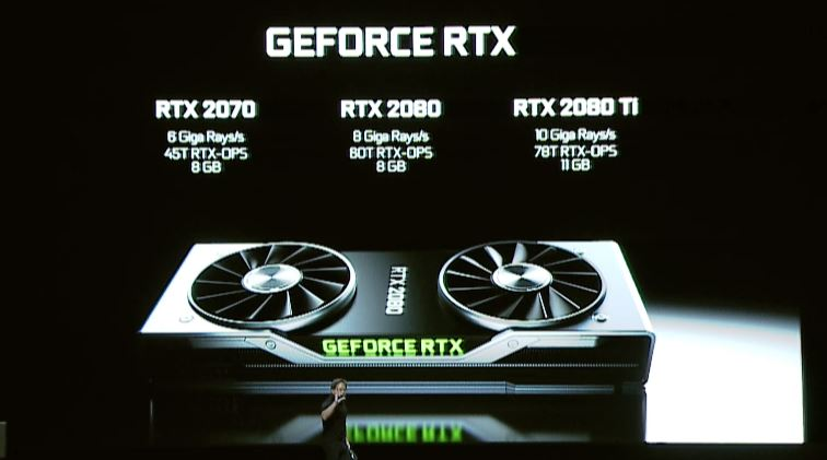 NVIDIA GeForce RTX 2080 TI 2080 2070 RTX Ops