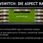 NVIDIA NVSwitch Die Aspect Ratio