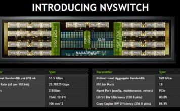 NVIDIA NVSwitch Overview
