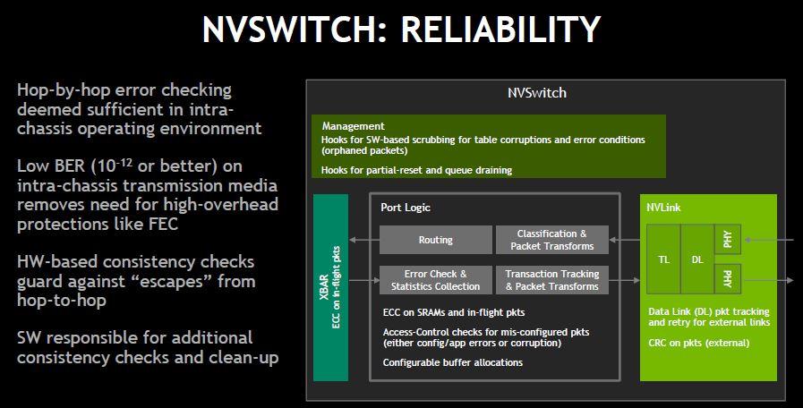 NVIDIA NVSwitch Reliability