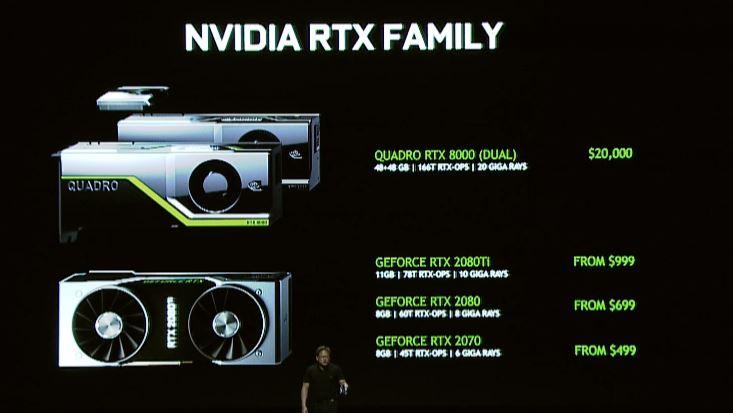 NVIDIA RTX Family