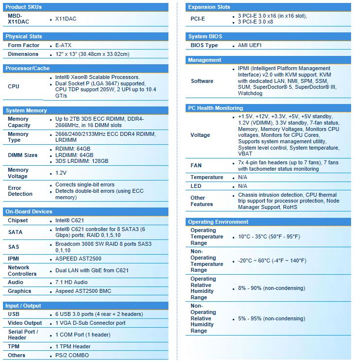 Supermicro X11DAC Specifications