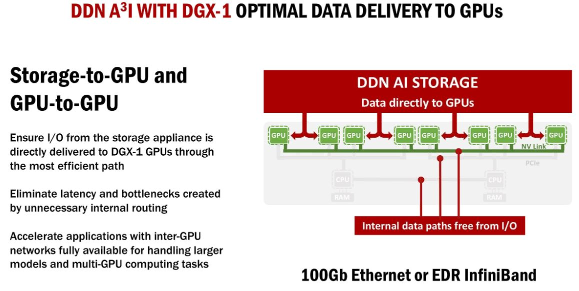 DDN A3I With DGX 1 Optimal Data Delivery To GPUs
